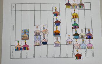 Birthday Pictogram 3rd Grade
